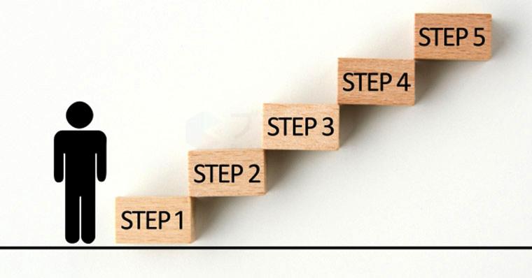 白色申告の手順を6ステップで紹介
